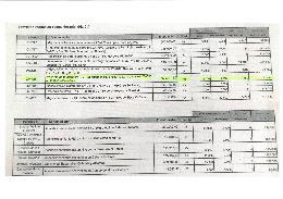 Ràfol d'Almúnia resulta beneficiari d'una subvenció per a la carretera CV-728